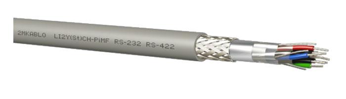 LI2Y(St)CH-PiMF (RS 232 - 422) Bilgi İletişim Kablosu